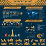 Set of motorcycles elements, transportation infographics. Vector illustration Royalty Free Stock Photography