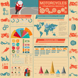 Set of motorcycles elements, transportation infographics Royalty Free Stock Photos