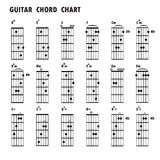 Set of music notes .Abstract musical background. Basic guitar ch Stock Photo