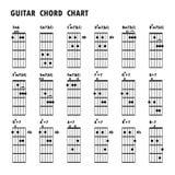 Set muzyczne notatki więcej abstrakcyjne tła musical moje portfolio Podstawowa gitara ch Obrazy Royalty Free