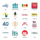 Set of nerd, canadian leaf, badminton, lesbian, 40 years, made in america, customer satisfaction, 100 year, nano icons. Set Of 16 simple  icons such as nerd Stock Images