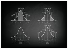 Set of Normal Distribution Chart on Black Chalkboard Background. Business and Marketing Concepts, Illustration Collection of 4 Gaussian Bell Curve Diagram or Stock Images