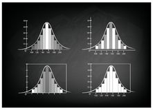 Set of Normal Distribution or Gaussian Bell Curve on Chalkboard Royalty Free Stock Images