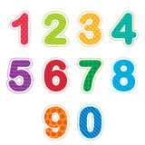 Set of numbers from zero to nine