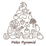 Set of objects in hand drawn style on diet theme. Meat, fish, fruits, vegetables, spices, nuts. Paleo pyramid. Healthy food concept for your design Stock Photos