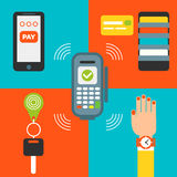 Set Of Icons For Contacless Payment Stock Image