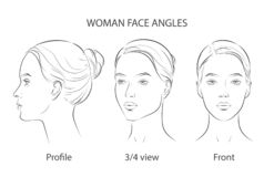 Free Set Of Three Different Angles. Different View Front, Profile, Three-quarter Of A Girl Face. Stock Image - 166571371