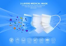 Free Set Of Three Layer Surgical Mask Or Fluid Resistant Medical Face Mask Material Or Air   Flow Illustration Protection Medical Mask Royalty Free Stock Photo - 185587095