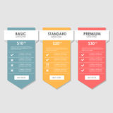Set offer tariffs. ui ux vector banner for web app. set pricing table, order, box, button, list with plan for website in vector illustration