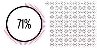 Set okręgu odsetka diagramy od (0) 100 Obraz Stock