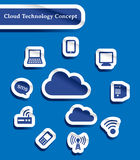Set of paper cut technology of cloud computing ico Royalty Free Stock Photos