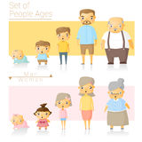 Set of people ages Man and Woman Royalty Free Stock Photo