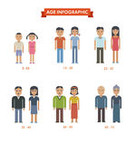 Set of people different generations Stock Image