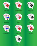 Set poker combinations Royalty Free Stock Image