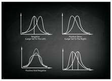 Set Pozytywna i Negatywna dystrybuci krzywa na Chalkboard ilustracji