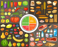 Set of products for healthy food. Plate model. Nutrients. Vector illustration Stock Images