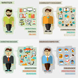 Set of professions. Writer, community manager Royalty Free Stock Photos