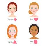 Set różna kobiety twarz pisać na maszynie wektorowemu ilustracyjnemu charakterów kształtów dziewczyny makeup pięknej kobiety ilustracji
