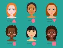 Set różna kobiety twarz pisać na maszynie wektorowemu ilustracyjnemu charakterów kształtów dziewczyny makeup pięknej kobiety ilustracja wektor