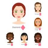 Set różna kobiety twarz pisać na maszynie wektorowemu ilustracyjnemu charakterów kształtów dziewczyny makeup pięknej kobiety royalty ilustracja