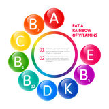 Set of the rainbow vitamins Royalty Free Stock Image