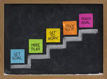 Set and reach goal concept. Set goal, make plan, work, stick to it, reach concept presented on blackboard with color notes and white chalk stock photography