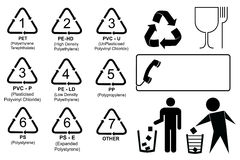 Set of Recycling Codes Stock Photo