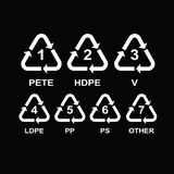 Set of recycling symbols for plastic Royalty Free Stock Images