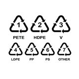 Set of recycling symbols for plastic Royalty Free Stock Photography