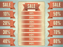 Set of sale ribbons with percents Royalty Free Stock Images