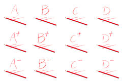 A set of School test score Royalty Free Stock Photography