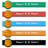 Set score of the basketball match Royalty Free Stock Image