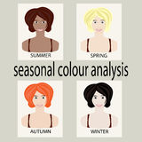 Set for seasonal colour analysis.  Stock Image