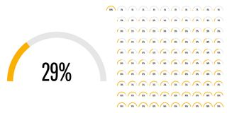 Set of semicircle percentage diagrams from 0 to 100. Ready-to-use for web design, user interface UI or infographic - indicator with yellow Royalty Free Stock Images