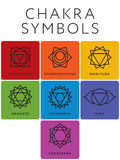 Set of seven chakra symbols with names. Vector Stock Images