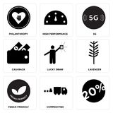 Set Of 9 simple  icons. Such as commodities, vegan friendly, lavender, lucky draw, cashback, 5g, high performance, philanthropy, can be used for mobile, web UI Royalty Free Stock Photography