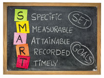 Set smart goals on blackboard. Set goals SMART (specific, measurable, attainable, recorded, timely) colorful sticky notes and chalk handwriting on a blackboard Royalty Free Stock Image