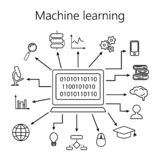 Set of smart machine learning vector icon. vector illustration