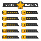 Set of Star rating buttons. Set of gold star rating images / buttons. Gold stars counting from 5 to 0 on a grey background with greyed out stars royalty free illustration