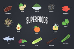 Set of superfoods products, berries, green on blackboard in vector. Icons, symbols, emblems of cocoa beans, goji berry, vanilla beans, spirulina, avocado for Stock Photo