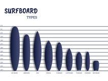 Set Surfboards Zdjęcia Stock