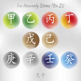 Set of symbols from chinese hieroglyphs. Translation of 10 zodiac heavenly stems, feng shui signs hieroglyph Vector Illustration