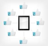 set tablet för PC Fotografering för Bildbyråer