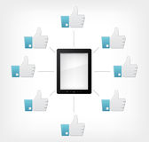 Set of Tablet PC Stock Image