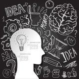 Set of thinking doodles elements Stock Photography