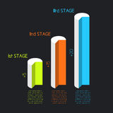 A set of three diagrams round bars. Royalty Free Stock Photography