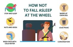 Set of tips to stay awake while driving. Sleep deprivation. How not to fall asleep at the wheel. Isolated vector. Illustration on white background. Flat style Royalty Free Stock Images