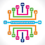 Set of Transportational Icons. Nice Stock Photo