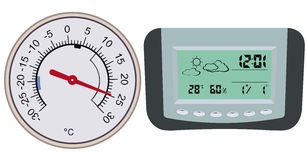 Set of two thermometers Royalty Free Stock Images