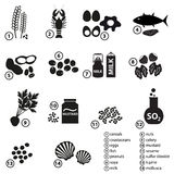 Set of typical food alergens for restaurants and meal Stock Images